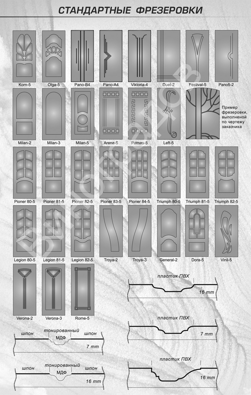 образцы мдф входно двери