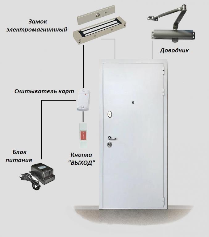 Дверь СКУД 1ЭМ300 - Для металлических дверей